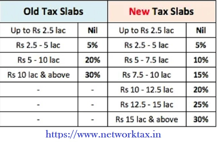 New-Tax-Slab-for-A.Y.2021-22