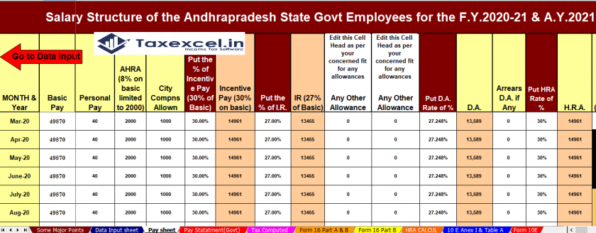 Andhrapradesh State Employees Salary Structure